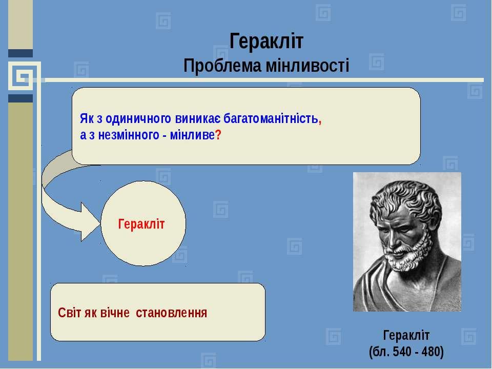 Геракліт Проблема мінливості Як з одиничного виникає багатоманітність, а з не...