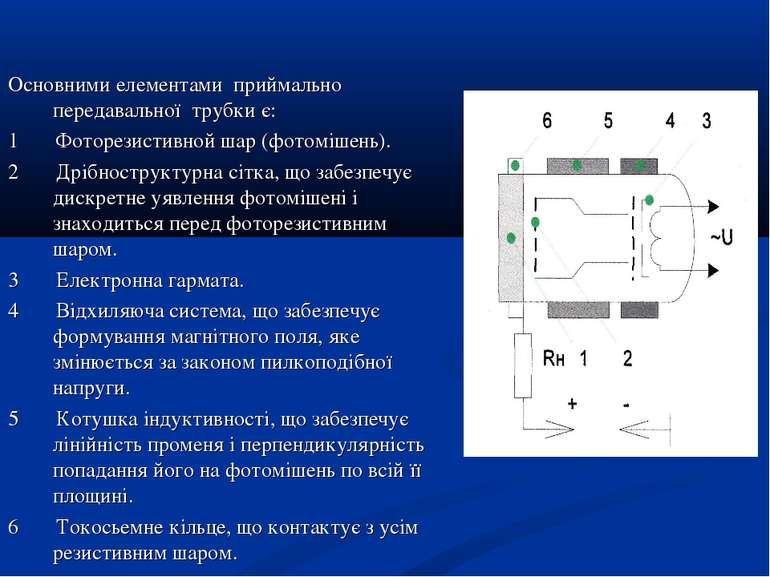 Основними елементами приймально передавальної трубки є: 1 Фоторезистивной шар...