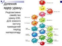 Ділення ядер урану. Радіоактивне сімейство урану-235. Для кожного ізотопу при...