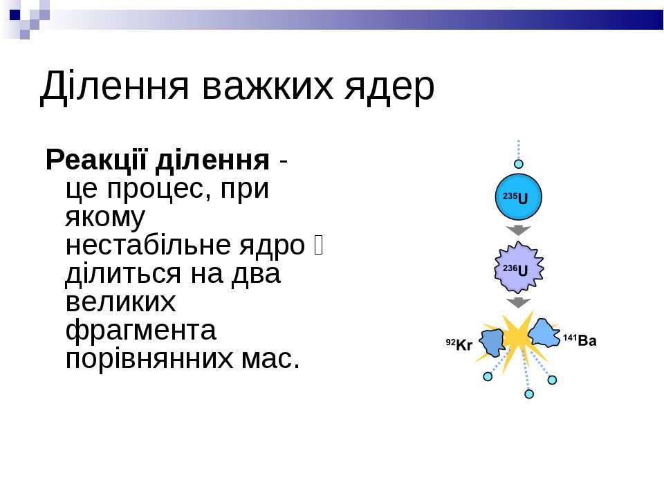 Ділення важких ядер Реакції ділення - це процес, при якому нестабільне ядро д...