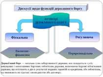 Дискусії щодо функцій державного боргу Фіскальна Регулююча Валютно-фінансова ...