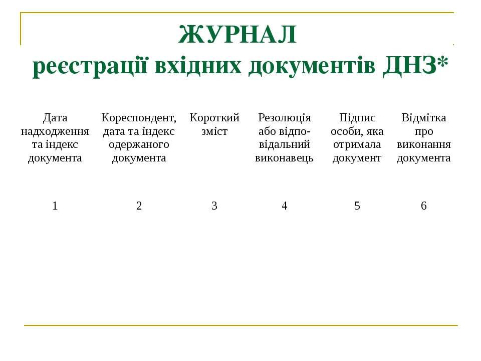 ЖУРНАЛ реєстрації вхідних документів ДНЗ*