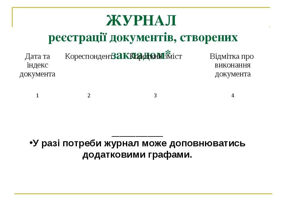 ЖУРНАЛ реєстрації документів, створених закладом* _____________ У разі потреб...