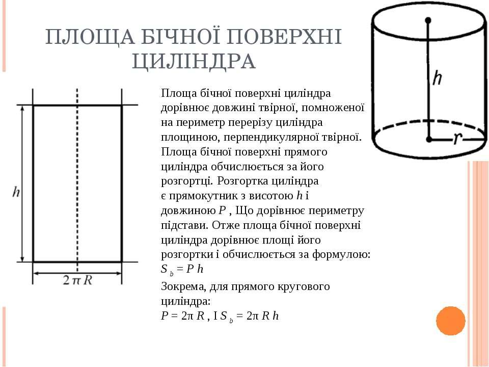 ПЛОЩА БІЧНОЇ ПОВЕРХНІ ЦИЛІНДРА Площа бічної поверхні циліндра дорівнює довжин...
