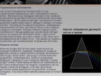 Параксіальне наближення Наступне спрощення в геометричній оптиці - параксіаль...
