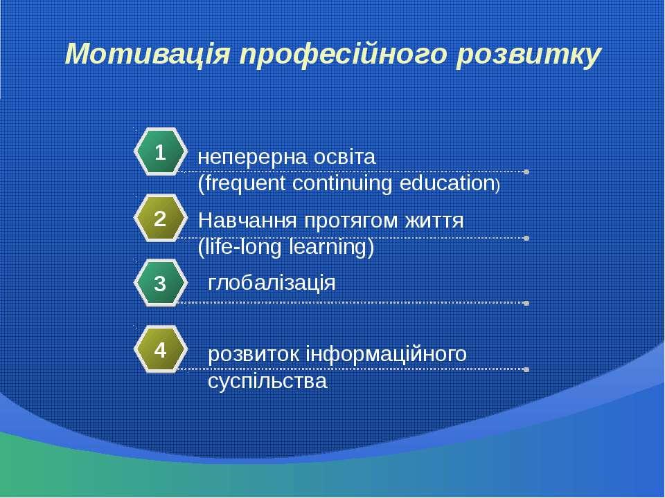 Мотивація професійного розвитку неперерна освіта (frequent continuing educati...