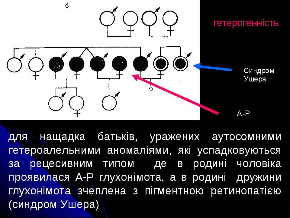 гетерогенність для нащадка батьків, уражених аутосомними гетероалельними аном...