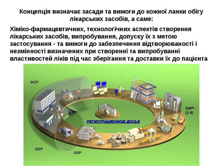 Концепція визначає засади та вимоги до кожної ланки обігу лікарських засобів,...
