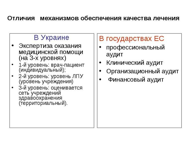 Отличия механизмов обеспечения качества лечения В Украине Экспертиза оказания...