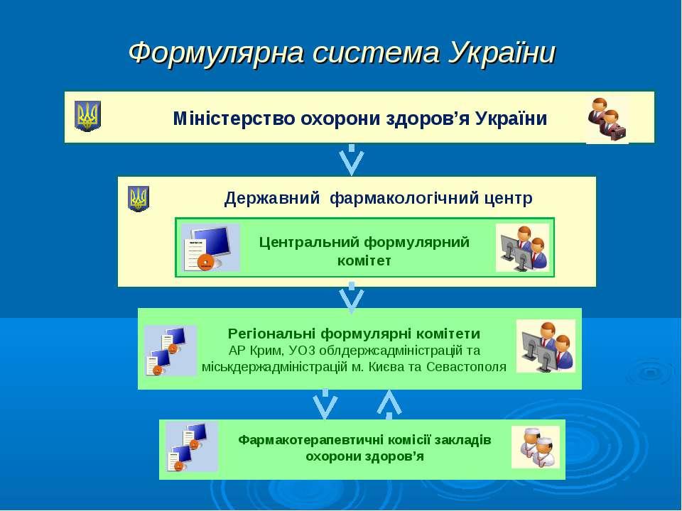 Формулярна система України Міністерство охорони здоров'я України Державний фа...