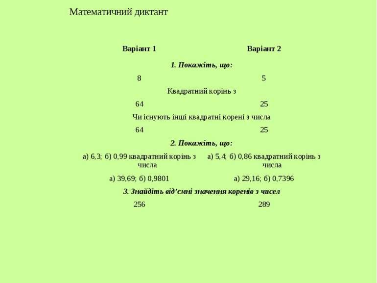 Тема. Корінь n-го степеня Математичний диктант Варіант 1 Варіант 2 1. Покажіт...