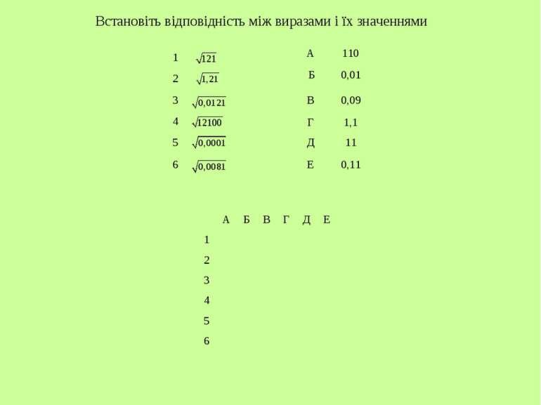 Тема. Арифметичний корінь n-го степеня Встановіть відповідність між виразами ...