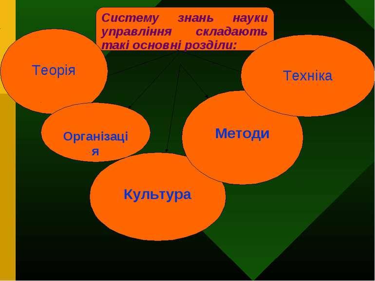 Систему знань науки управління складають такі основні розділи: Теорія Організ...