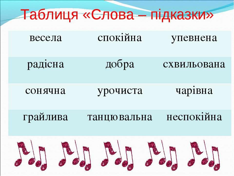 Таблиця «Слова – підказки» весела спокійна упевнена радісна добра схвильована...