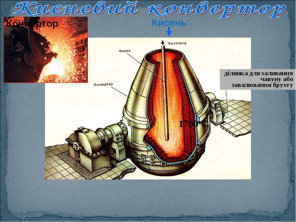 Кисень ділянка для заливання чавуну або завалювання брухту Конвертор 1700оС