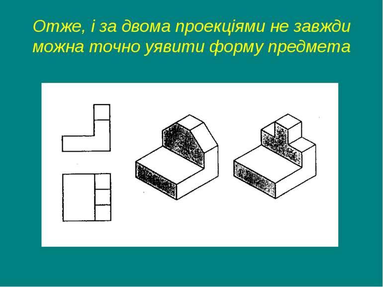 Отже, і за двома проекціями не завжди можна точно уявити форму предмета