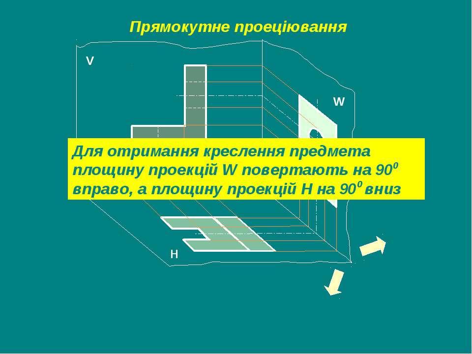 Прямокутне проеціювання Н W V Для отримання креслення предмета площину проекц...