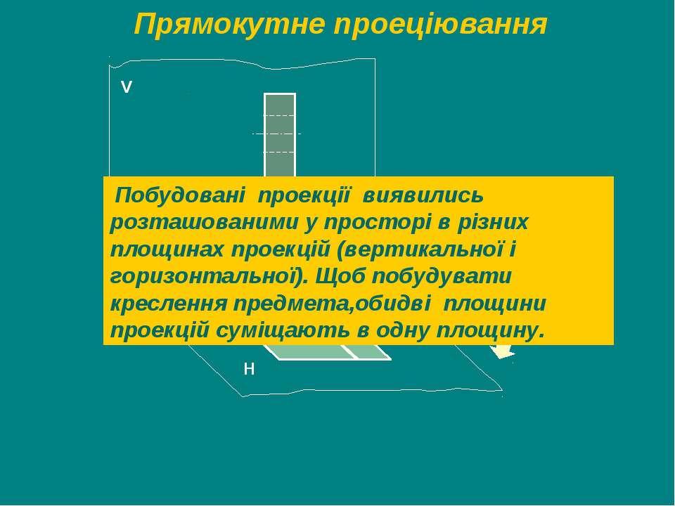 Прямокутне проеціювання V Н Побудовані проекції виявились розташованими у про...