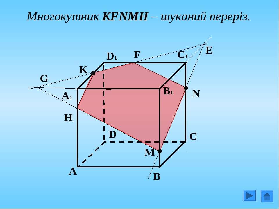 F G H Многокутник KFNMH – шуканий переріз.