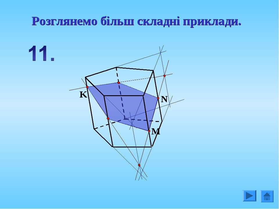 K M N Розглянемо більш складні приклади.