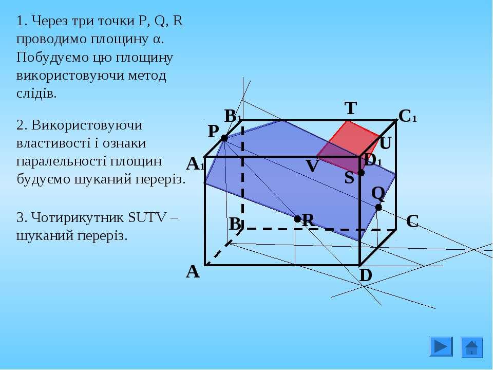 1. Через три точки P, Q, R проводимо площину α. Побудуємо цю площину використ...