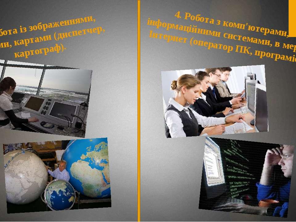 3. Робота із зображеннями, схемами, картами (диспетчер, картограф). 4. Робота...