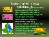 Оксиген та Гідроген входять до складу молекул води, багатьох неорганічних та ...