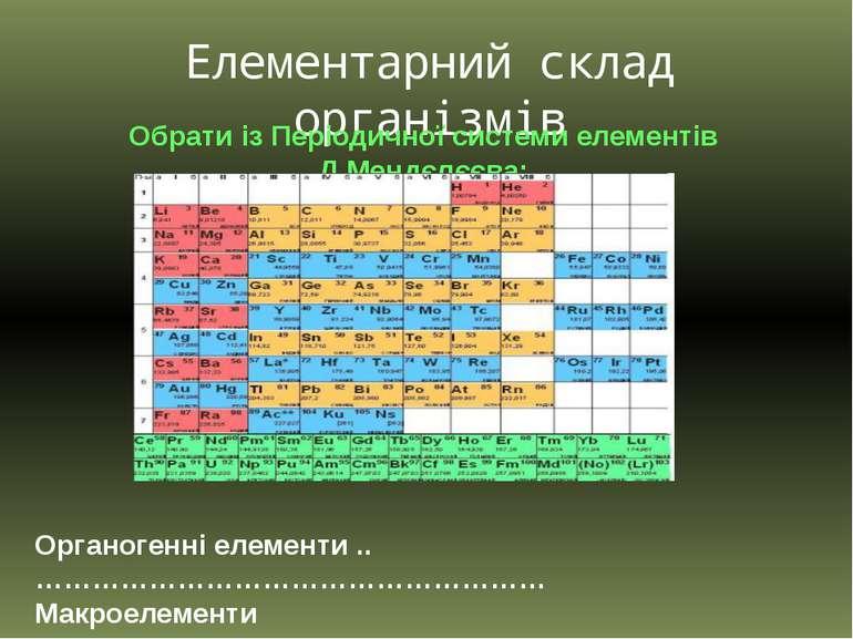 Елементарний склад організмів Обрати із Періодичної системи елементів Д.Мендє...