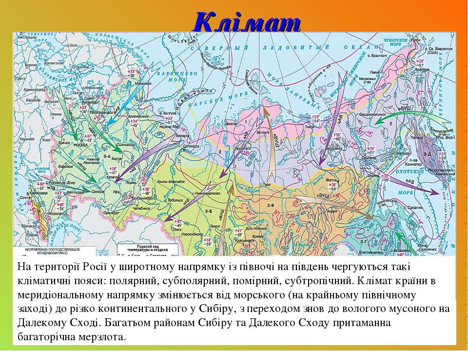 Клімат На території Росії у широтному напрямку із півночі на південь чергують...