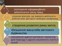 Скороченню структурного безробіття найбільше сприяють програми професійного п...
