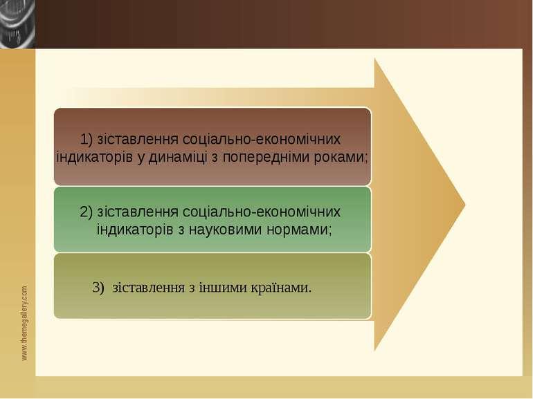 Company Logo зіставлення соціально-економічних індикаторів у динаміці з попер...