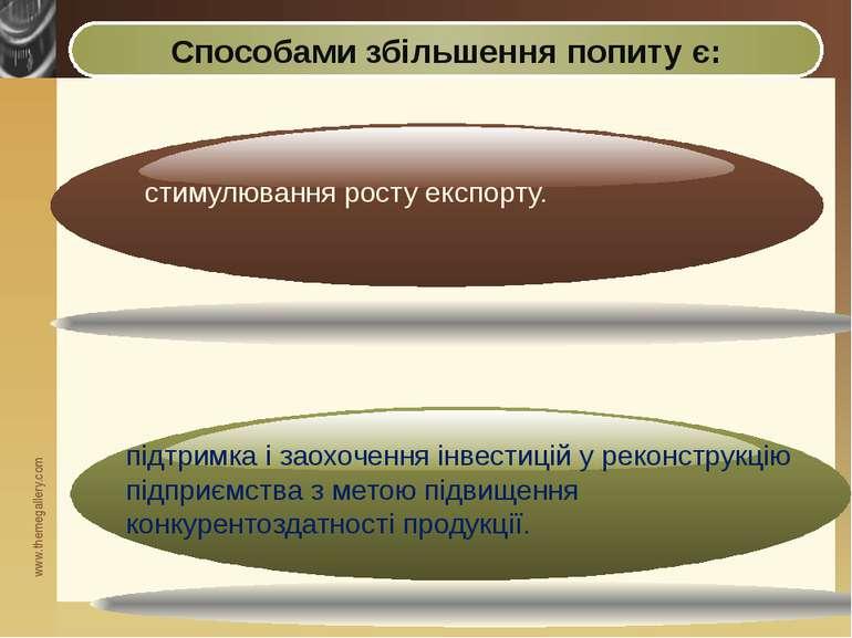 Для допомоги молоді можуть використовуватися різні методи: www.themegallery.com