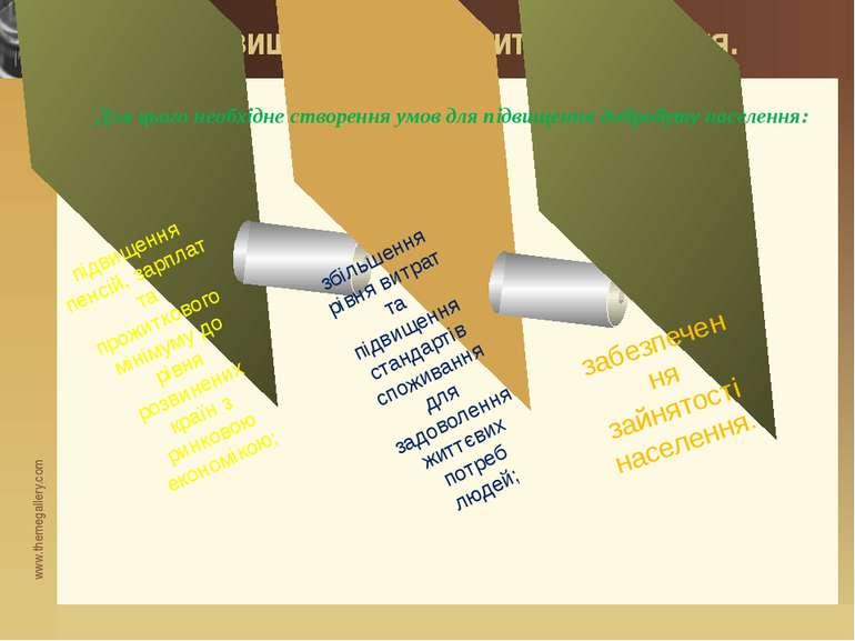 Створення умов для гармонійного розвитку людини: TEXT TEXT TEXT TEXT забезпеч...