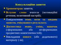 Консультаційне заняття Хронометраж заняття; Вступне слово вчителя (мотиваційн...