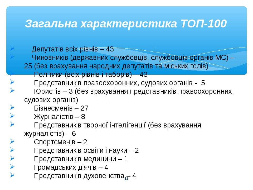 * Загальна характеристика ТОП-100 Депутатів всіх рівнів – 43 Чиновників (держ...