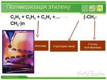 Полімеризація этилену С2Н4 + С2Н4 + С2Н4 +… (-СН2-СН2-)n Структурна ланка Сту...
