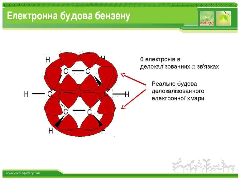 Електронна будова бензену 6 електронів в делокалізованних зв'язках www.themeg...