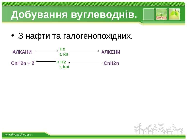 Добування вуглеводнів. З нафти та галогенопохідних. АЛКАНИ CnH2n + 2 АЛКЕНИ C...