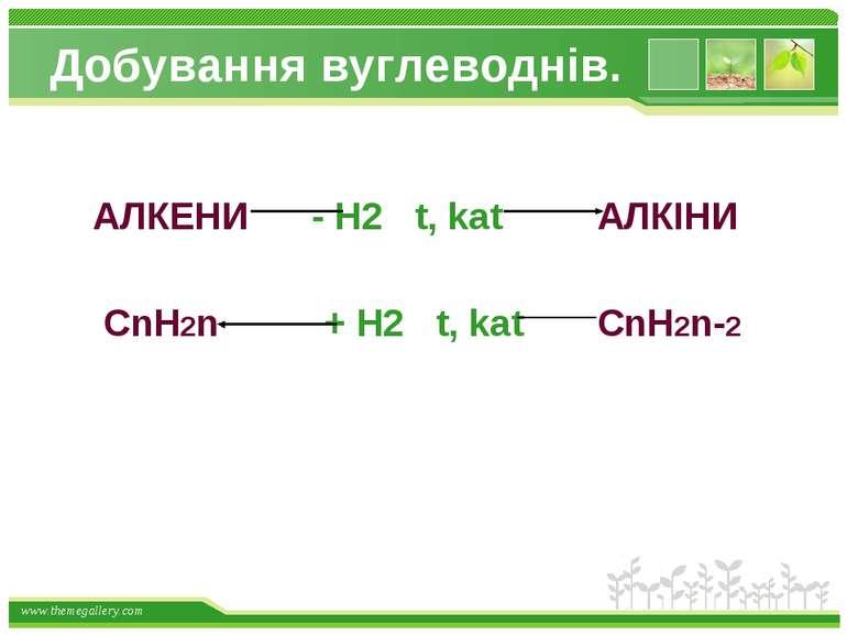 Добування вуглеводнів. АЛКЕНИ - H2 t, kat АЛКІНИ СnH2n + H2 t, kat СnH2n-2 ww...