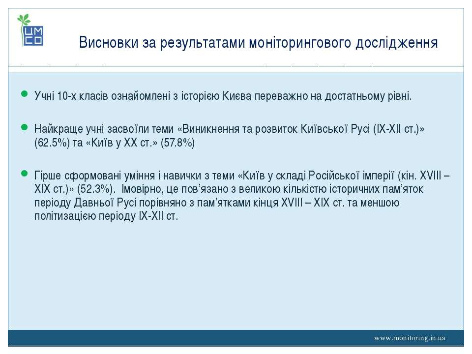 Учні 10-х класів ознайомлені з історією Києва переважно на достатньому рівні....