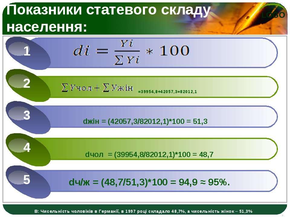 Показники статевого складу населення: =39954,8+42057,3=82012,1 dжін = (42057,...