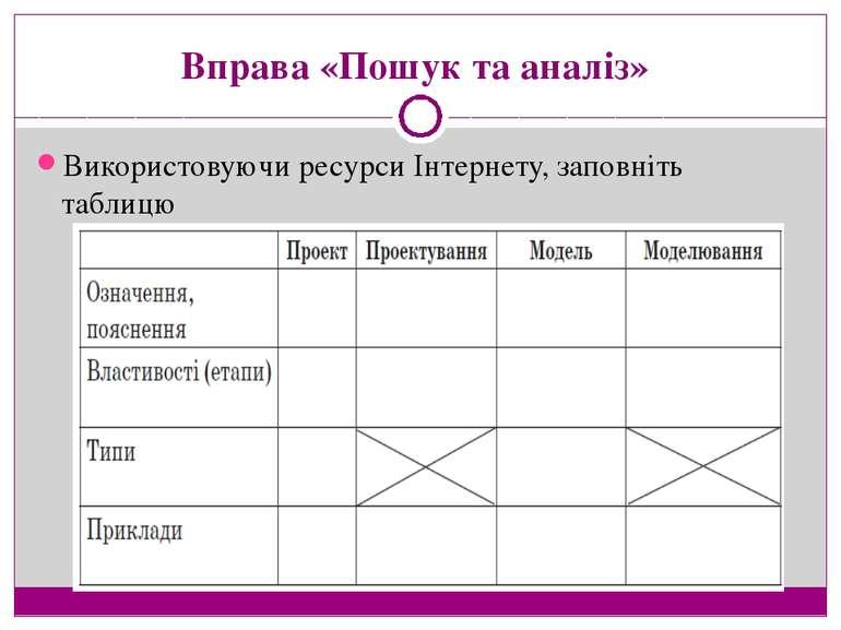Вправа «Пошук та аналіз» Використовуючи ресурси Інтернету, заповніть таблицю