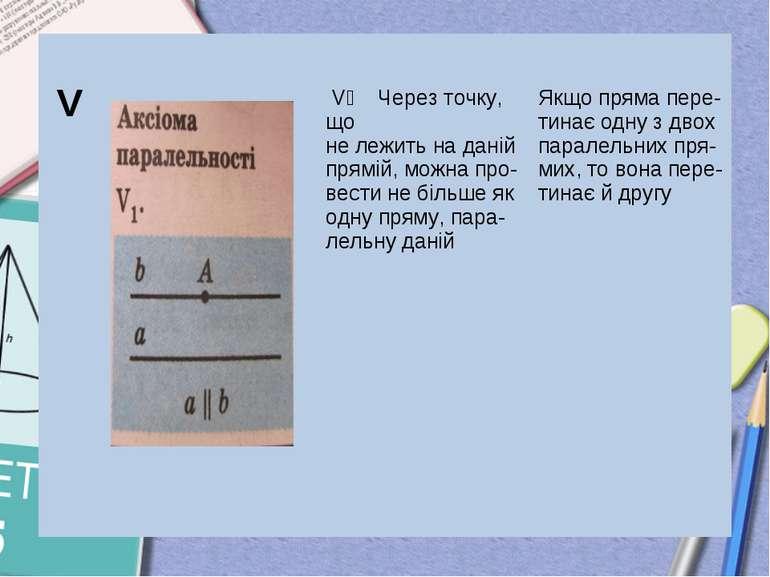 V V₁ Через точку, що не лежить на даній прямій, можна про- вести не більше як...
