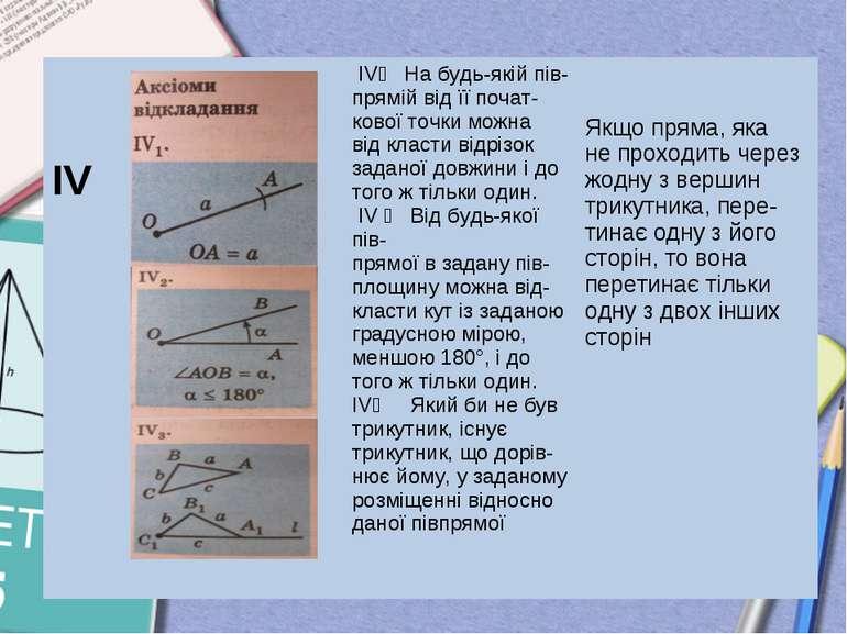 IV IV₁ На будь-якій пів- прямій від її почат- кової точки можна від класти ві...