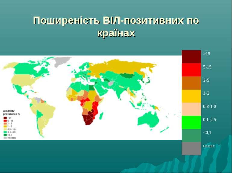 Поширеність ВІЛ-позитивних по країнах >15 5-15 2-5 1-2 0,8-1,0 0,1-2,5