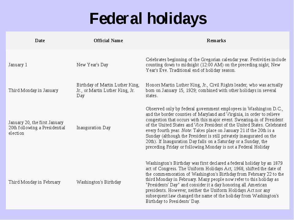 Federal holidays Date Official Name Remarks January 1 New Year's Day Celebrat...