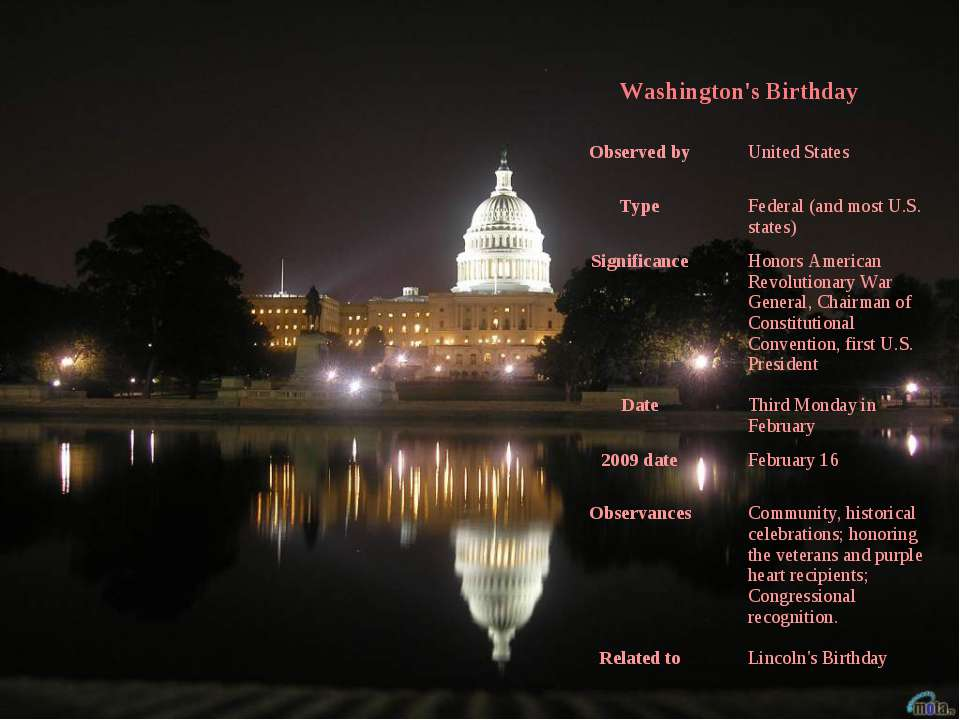 Washington's Birthday Observed by United States Type Federal (and most U.S. s...