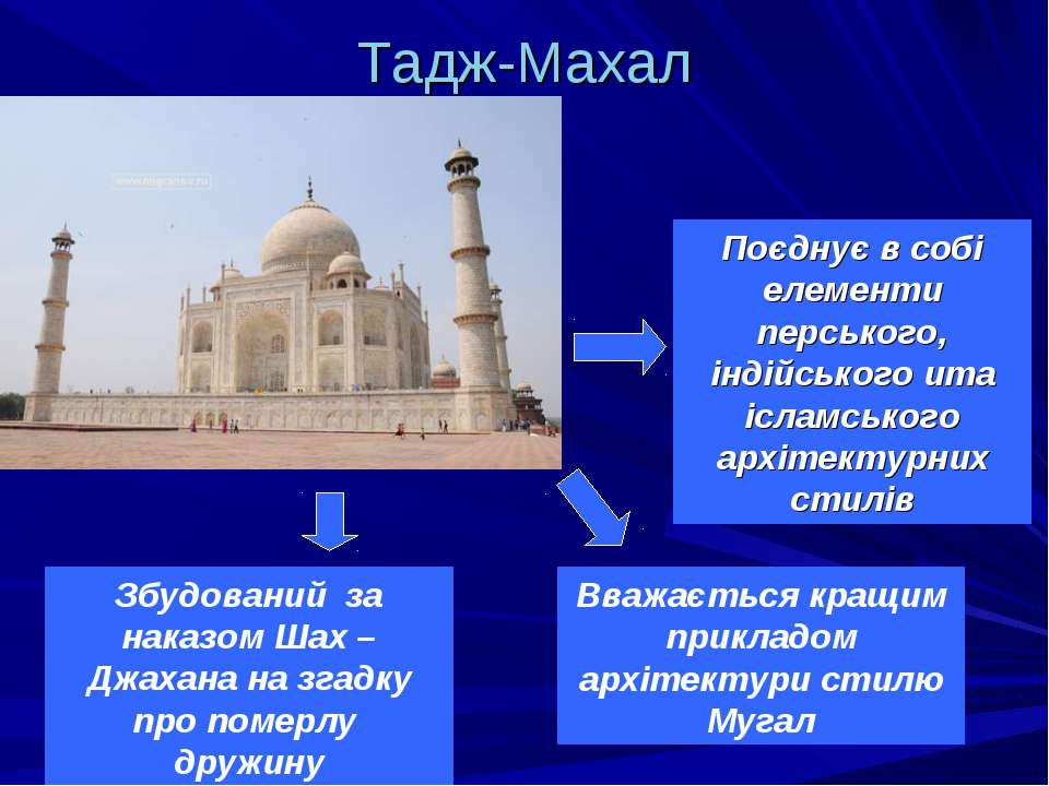 Тадж-Махал Збудований за наказом Шах – Джахана на згадку про померлу дружину ...