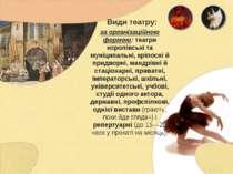 Види театру: за організаційною формою: театри королівські та муніципальні, кр...