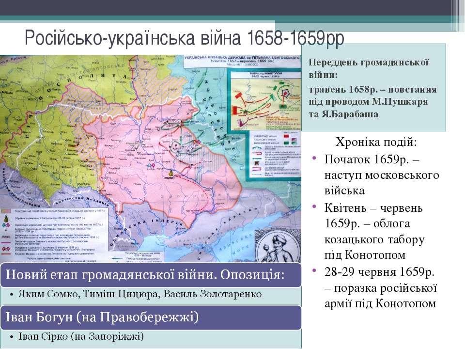 Російсько-українська війна 1658-1659рр Переддень громадянської війни: травень...